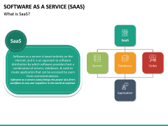 Software as a Service (SaaS) PPT Slide 22