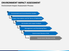 Environmental Impact Assessment (EIA) PPT Slide 7