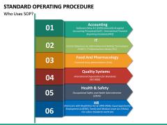 Standard Operating Procedure PPT slide 20