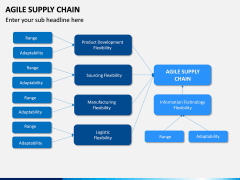 Agile Supply Chain PPT Slide 13