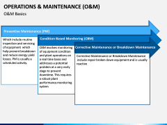 Operations and Maintenance PPT Slide 7