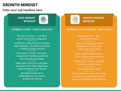 Growth Mindset PPT Slide 28