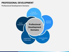 Professional Development PPT Slide 12
