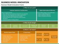 Business Model Innovation PPT Slide 36