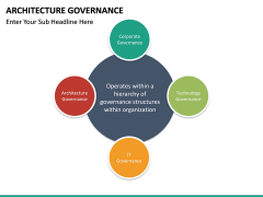 Architecture Governance PPT slide 23