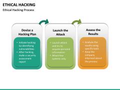 Ethical Hacking PPT Slide 16