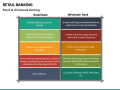 Retail Banking PPT slide 27