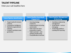 Talent Pipeline PPT Slide 12