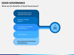Good Governance PPT Slide 16