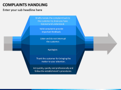 Complaints Handling PPT Slide 2