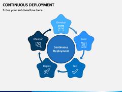 Continuous Deployment PPT Slide 1
