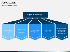 Job Analysis PPT Slide 2