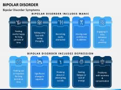 Bipolar Disorder PPT Slide 4