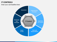IT Controls PPT Slide 2