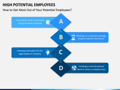 High Potential Employees PPT Slide 3