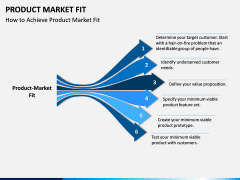 Product Market Fit PPT slide 5