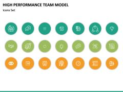 High Performance Team Model PPT Slide 38