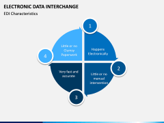Electronic Data Interchange (EDI) PPT slide 13