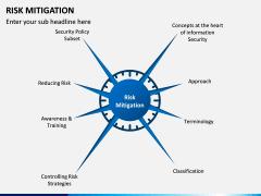 Risk Mitigation PPT Slide 2