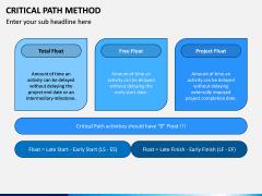 Critical Path Method PPT Slide 13