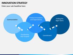 Innovation Strategy PPT Slide 15