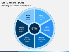 Go To Market Plan (GTM Plan) PPT Slide 2