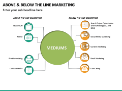 Above and Below the Line Marketing PPT Slide 19