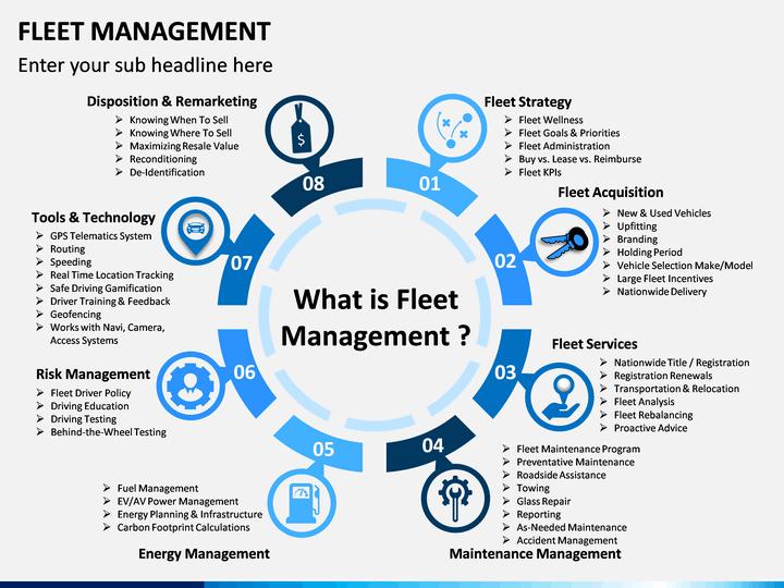Fleet Management Powerpoint Template