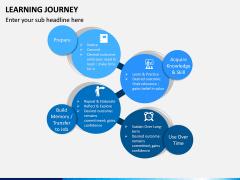 Learning Journey PPT Slide 13