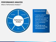 Performance Analysis PPT Slide 2