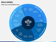 Skills Wheel PPT Slide 8