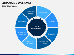 Corporate Governance PPT Slide 11