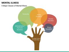 Mental illness PPT Slide 21