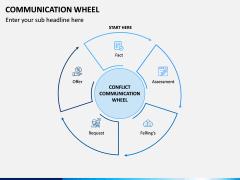 Communication Wheel PPT Slide 9