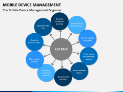 Mobile Device Management (MDM) PPT Slide 12