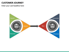 Customer Journey PPT Slide 56