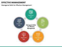 Effective Management PPT Slide 21