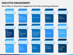 Executive Engagement PPT Slide 10