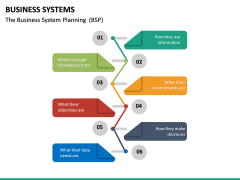 Business Systems PPT Slide 30