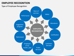 Employee Recognition PPT Slide 3
