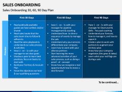 Sales Onboarding PPT Slide 11