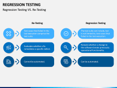 Regression Testing PPT Slide 9