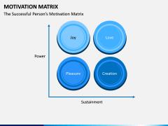 Motivation Matrix PPT Slide 7