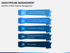 Sales Pipeline Management PPT Slide 13