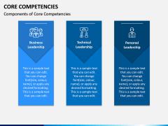 Core Competencies PPT Slide 7