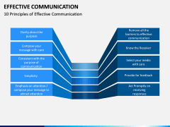 Effective Communication PPT slide 12