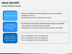 Value Delivery PPT Slide 5