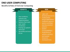 End User Computing PPT Slide 21