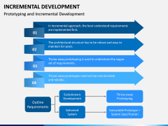 Incremental Development PPT Slide 5