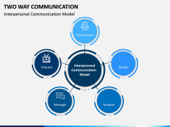 Two Way Communication PPT Slide 8